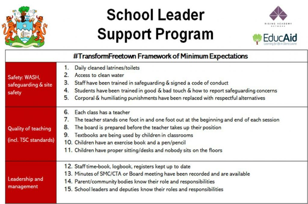 Freetown City Council Launches the School Leader Support Program in Collaboration with EducAid & Rising Academy Network
